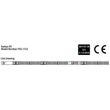 Raritan PX2-1722 iPDUs