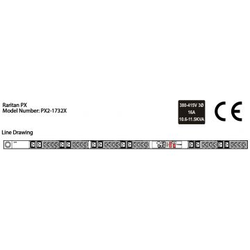 Raritan PX2-1732X iPDUs